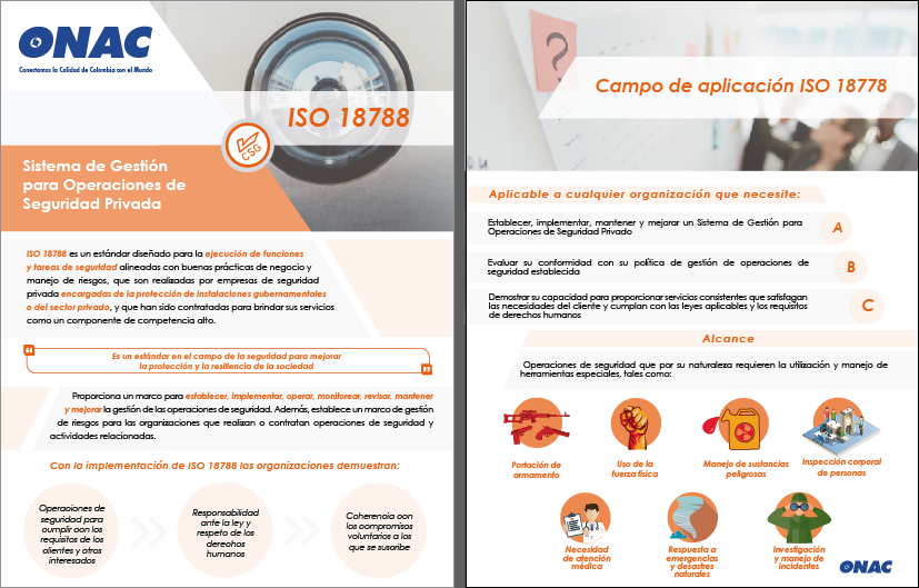 ISO18788